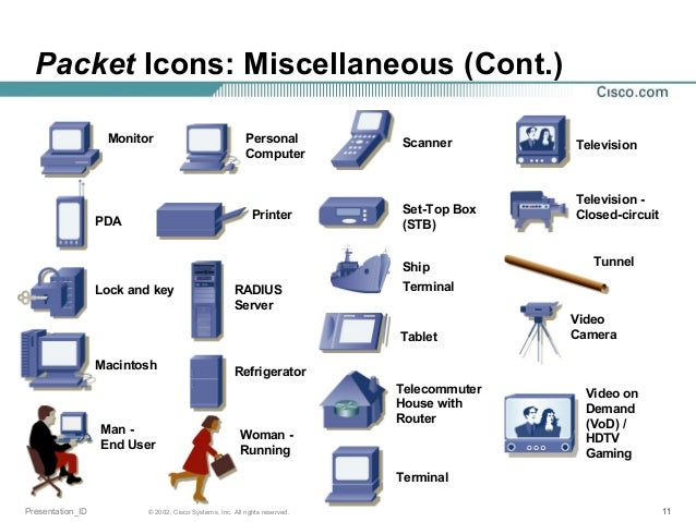 Packet Icons 2 2 06