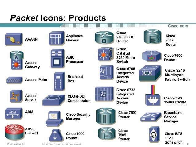 Packet icons 2 2 06 ccuart Images