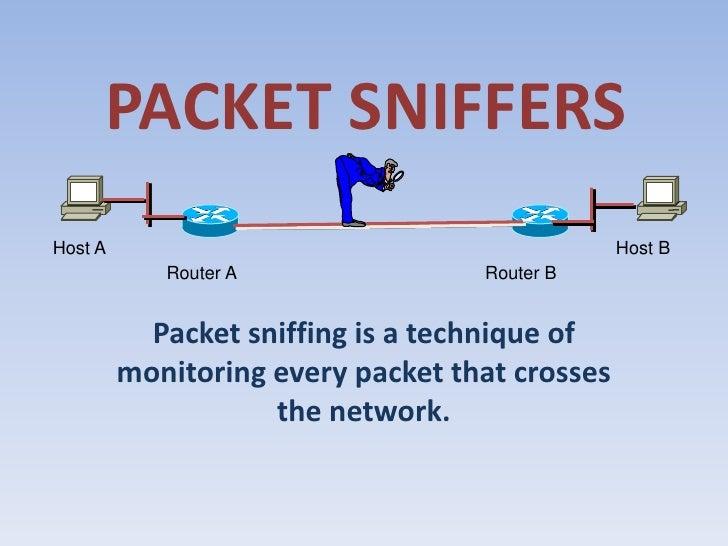 Hasil gambar untuk gambar Packet Sniffing
