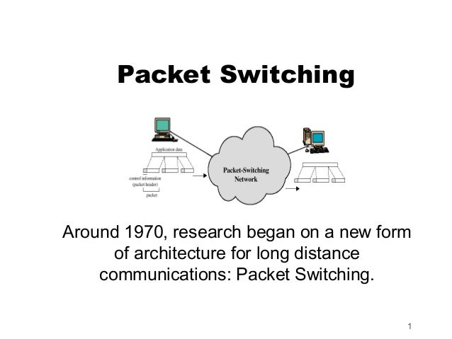 Packet SwitchingAround 1970, research began on a new form      of architecture for long distance    communications: Packet...