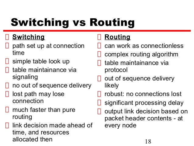 the evolution of packet switching technology The evolution of packet switching tionized by a rpdicplly new technology called packet switching better understand both the past and future evolution of.