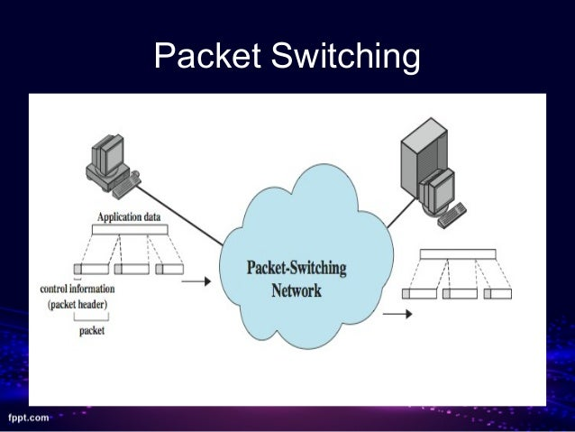 packet switching and x 25 protocol