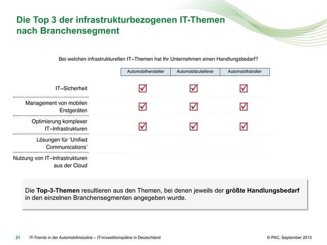 Die Top 3 der infrastrukturbezogenen IT-Themen Bei welchen infrastrukturellen IT Themen nach Branchensegment  hat Ihr Unte...