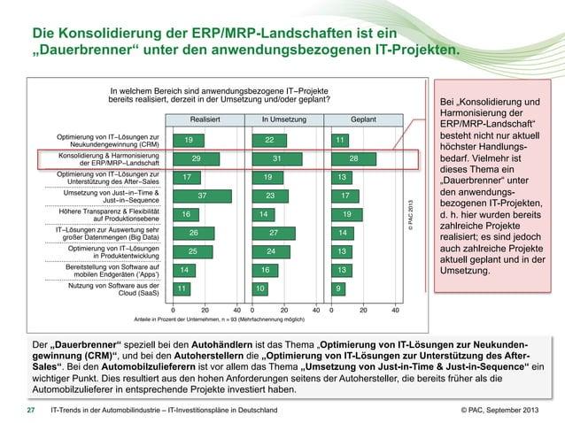 """Die Konsolidierung der ERP/MRP-Landschaften ist ein """"Dauerbrenner"""" unter den anwendungsbezogenen IT-Projekten. In welchem ..."""