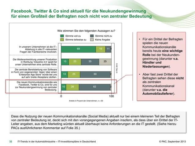 Facebook, Twitter & Co sind aktuell für die Neukundengewinnung für einen Großteil der Befragten noch nicht von zentraler B...