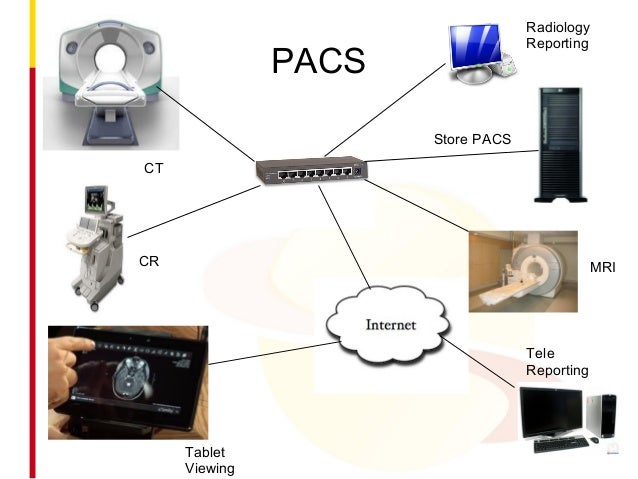 PACS from MEDPAC SYSTEMS