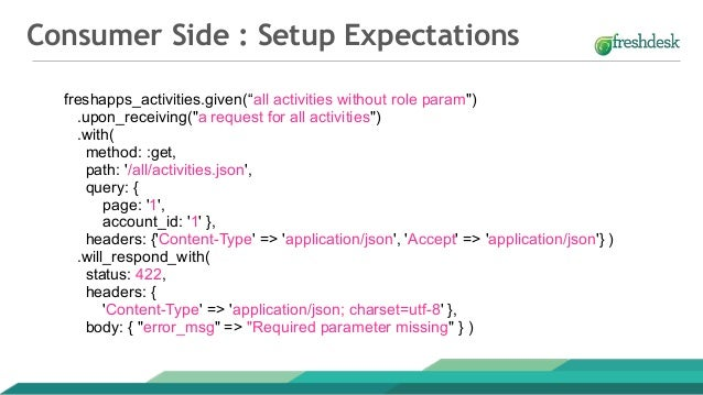 CDC Tests - Integration Tests cant be made simpler than this!