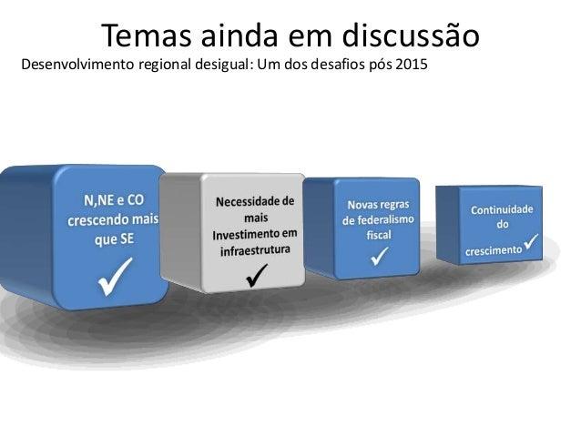 Temas ainda em discussãoDesenvolvimento regional desigual: Um dos desafios pós 2015