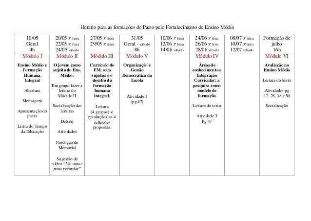 Horário para as formações do Pacto pelo Fortalecimento do Ensino Médio 10/05 Geral 4h 20/05 3ª feira 22/05 5ª feira 24/05 ...