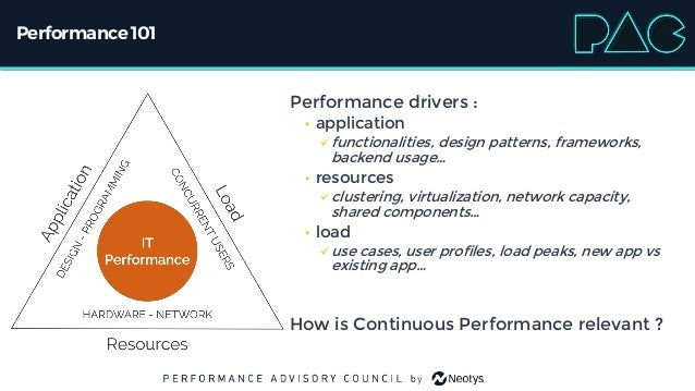 Performance101 Performance drivers : • application ✓functionalities, design patterns, frameworks, backend usage… • resourc...
