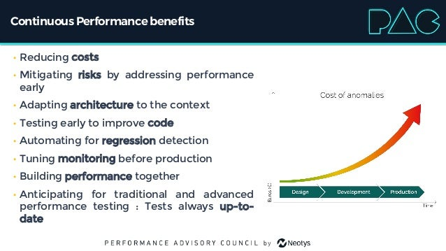 Continuous Performancebenefits • Reducing costs • Mitigating risks by addressing performance early • Adapting architecture...