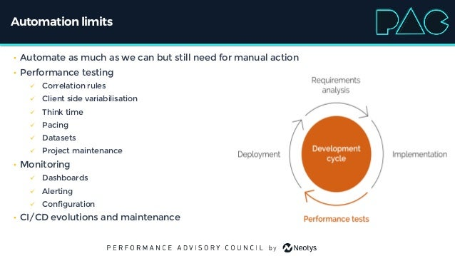 Automationlimits • Automate as much as we can but still need for manual action • Performance testing ✓ Correlation rules ✓...