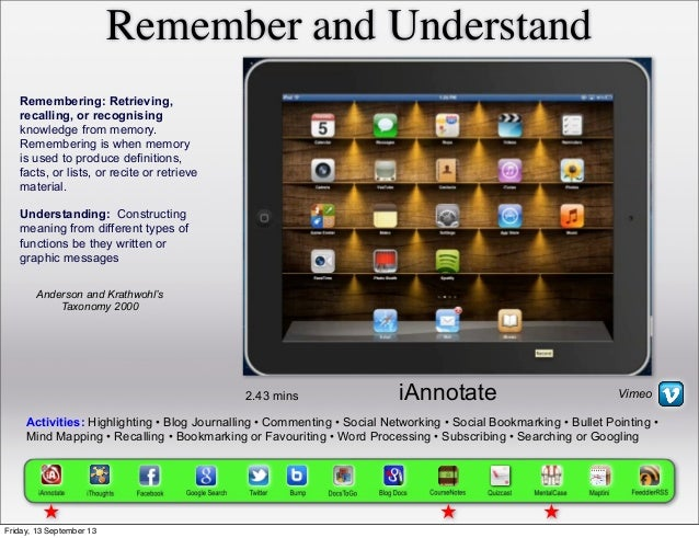 Activities: Highlighting • Blog Journalling • Commenting • Social Networking • Social Bookmarking • Bullet Pointing • Mind...