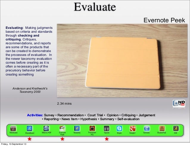 Evaluate Anderson and Krathwohl's Taxonomy 2000 2.34 mins Evaluating: Making judgments based on criteria and standards thr...