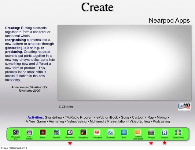 Create 2.29 mins Activities: Storytelling • TV/Radio Program • ePub or iBook • Song • Cartoon • Rap • Mixing • A New Game ...