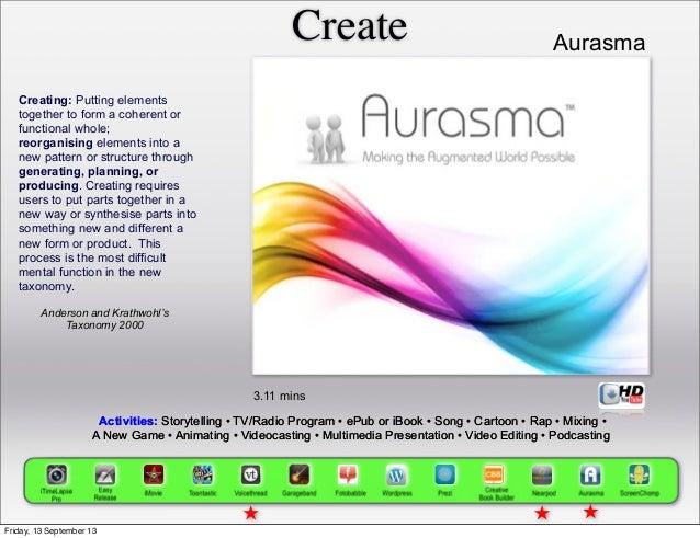 Create 3.11 mins Activities: Storytelling • TV/Radio Program • ePub or iBook • Song • Cartoon • Rap • Mixing • A New Game ...
