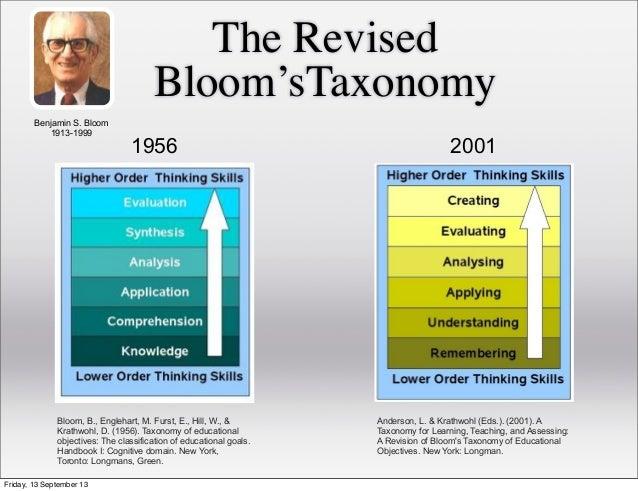 The Revised Bloom'sTaxonomy Bloom, B., Englehart, M. Furst, E., Hill, W., & Krathwohl, D. (1956). Taxonomy of educational ...