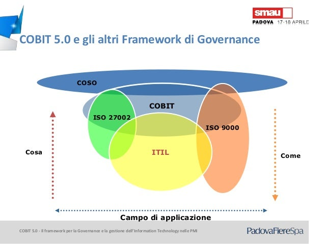 cobit 5 framework implementation guide