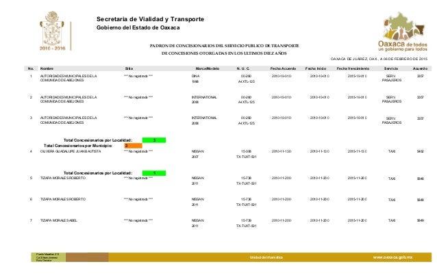 PADRON DE CONCESIONARIOS DEL SERVICIO PUBLICO DE TRANSPORTE DE CONCESIONES OTORGADAS EN LOS ULTIMOS DIEZ AÑOS Nombre Acuer...