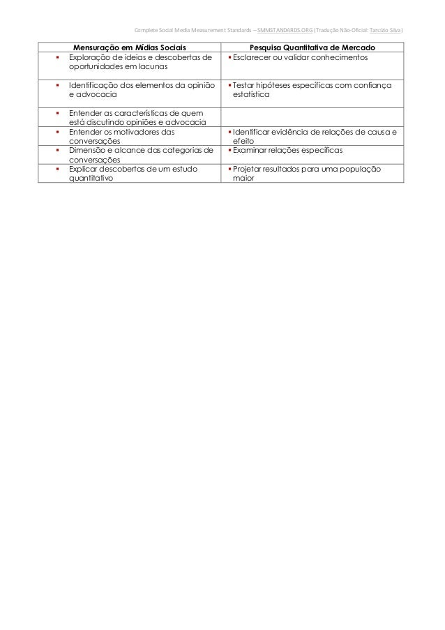 Complete Social Media Measurement Standards – SMMSTANDARDS.ORG (Tradução Não-Oficial: Tarcízio Silva)advocaciaEntender as ...