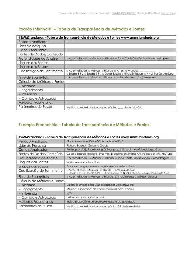 Complete Social Media Measurement Standards – SMMSTANDARDS.ORG (Tradução Não-Oficial: Tarcízio Silva)Padrão Interino #1 – ...
