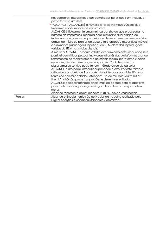 Complete Social Media Measurement Standards – SMMSTANDARDS.ORG (Tradução Não-Oficial: Tarcízio Silva)navegadores, disposit...
