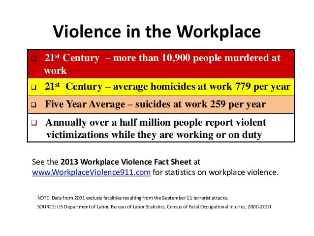violence within the workplace