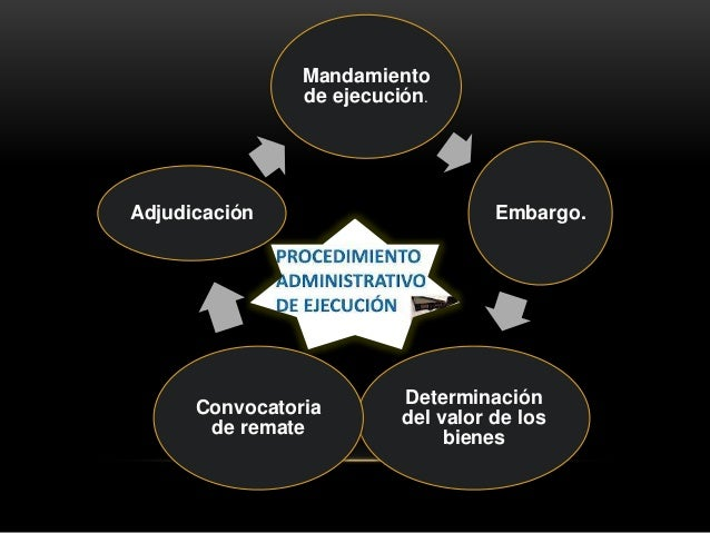 Procedimiento Administrativo de Ejecución  Slide 3