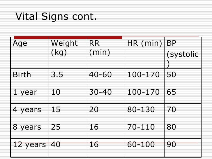 pediatric height weight chart