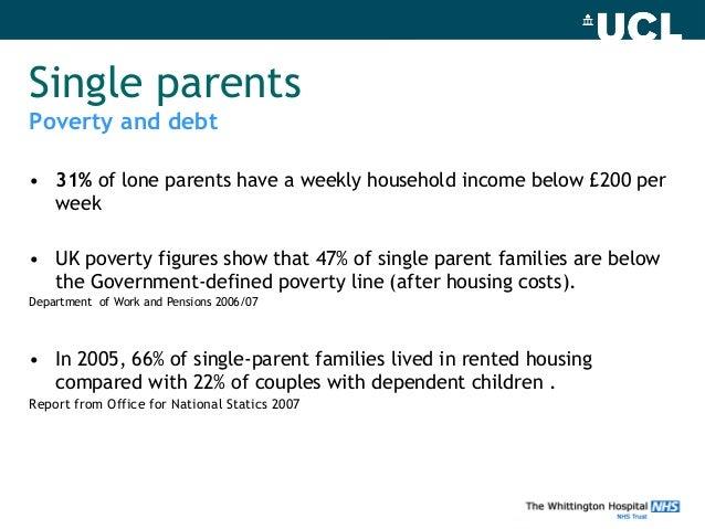 Paediatrics Single Parents Community Case Scenario