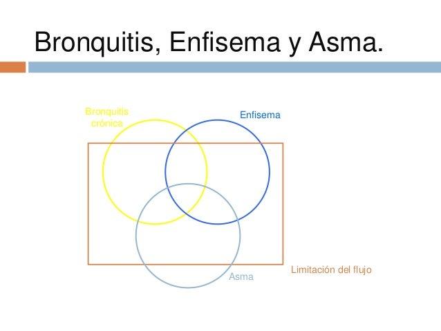 Bronquitis, Enfisema y Asma. Bronquitis crónica  Enfisema  Asma  Limitación del flujo