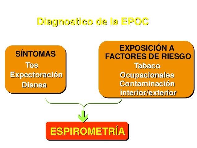 Diagnostico de la EPOC EXPOSICIÓN A FACTORES DE RIESGO Tabaco Ocupacionales Contaminación interior/exterior  SÍNTOMAS Tos ...
