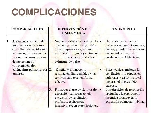 COMPLICACIONES COMPLICACIONES  INTERVENCIÓN DE ENFERMERIA  1. Atetectasia: colapso de 1. Vigilar el estado respiratorio, l...