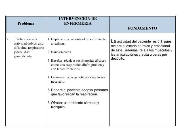 Problema  INTERVENCIÓN DE ENFERMERIA FUNDAMENTO  2.  Intolerancia a la 1. Explicar a la paciente el procedimiento activida...