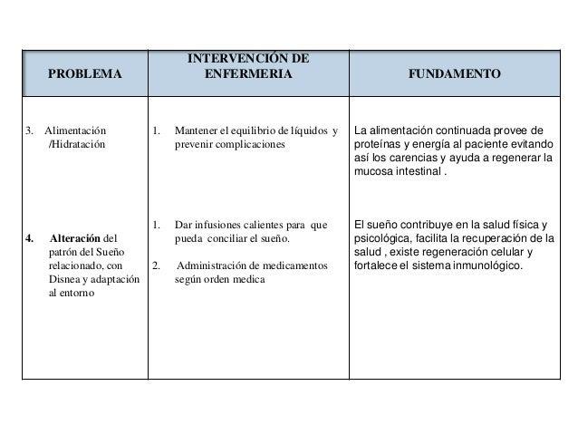INTERVENCIÓN DE ENFERMERIA  PROBLEMA  FUNDAMENTO  4.  Alteración del patrón del Sueño relacionado, con Disnea y adaptación...