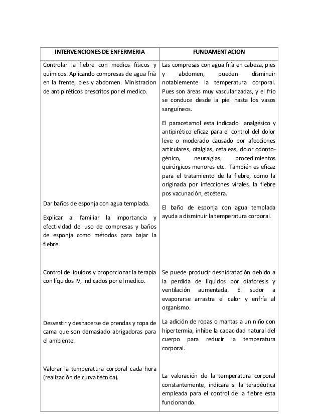 INTERVENCIONES DE ENFERMERIA FUNDAMENTACIONControlar la fiebre con medios físicos yquímicos. Aplicando compresas de agua f...