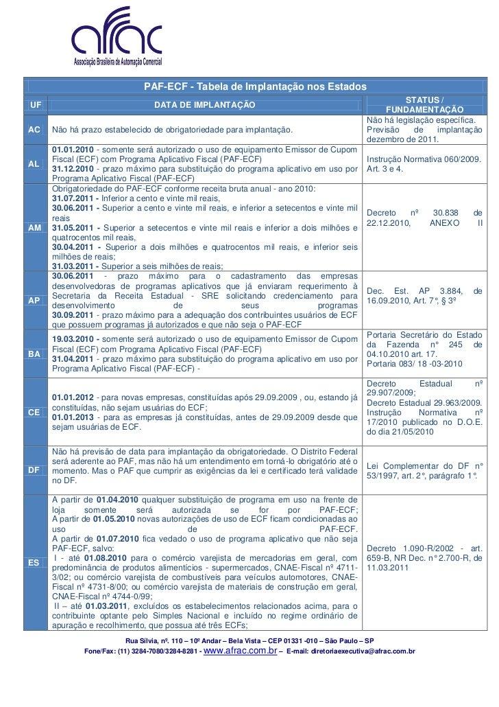 PAF-ECF - Tabela de Implantação nos Estados                                                                               ...