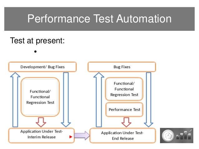 Performance Test Automation Framework Presentation