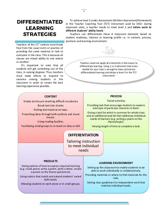 Differentiated Learning Strategies