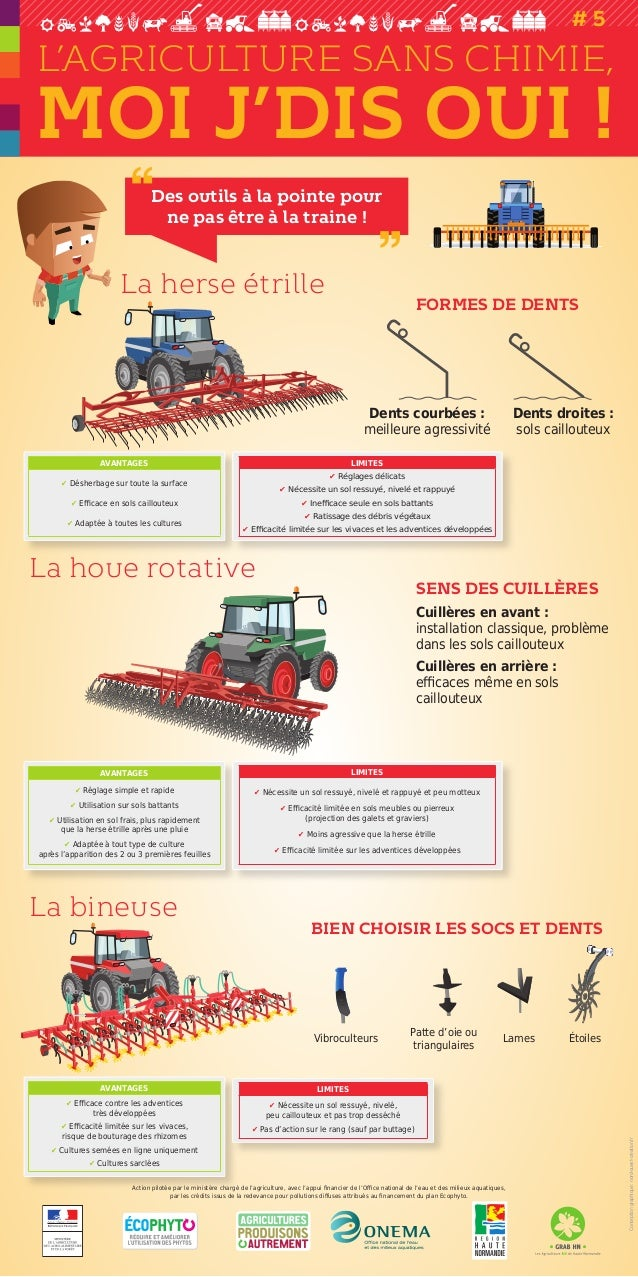 L'agriculture sans chimie, moi j'dis oui! # 5 Action pilotée par le ministère chargé de l'agriculture, avec l'appui finan...