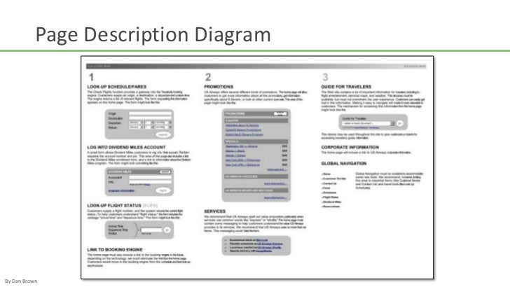 Page description diagrams content elements 18 ccuart Images