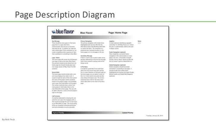 Page description diagrams screen name 20 ccuart Images