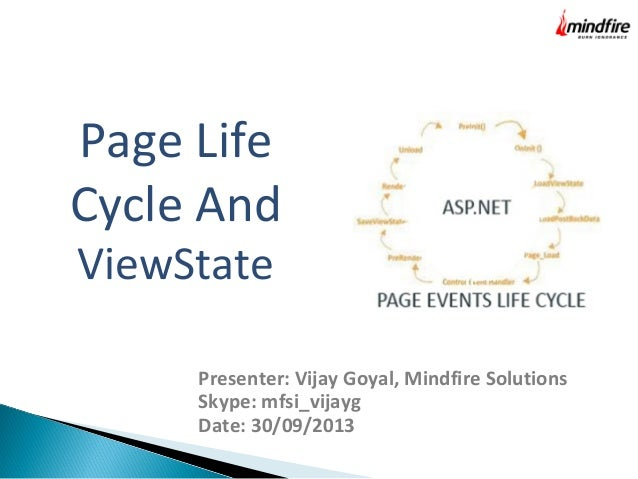 Page Life Cycle And ViewState  Presenter: Vijay Goyal, Mindfire Solutions Skype: mfsi_vijayg Date: 30/09/2013