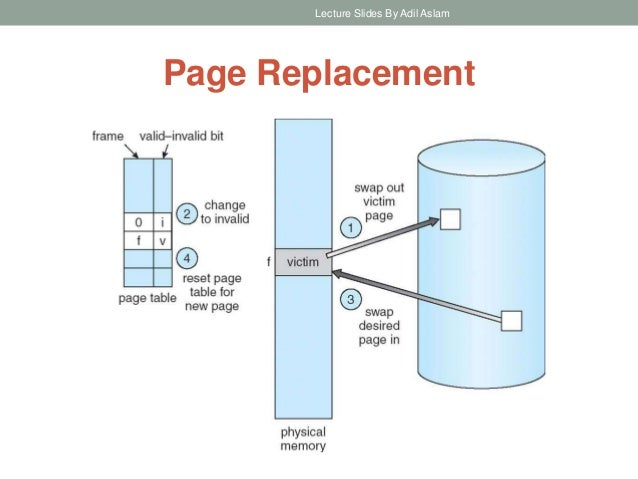 page replacement Increasing the hit percentage keywords— virtual memory, demand paging,  page replacement, fifo, optimal, lru, kashu algorithm, page fault, hit  percentage.