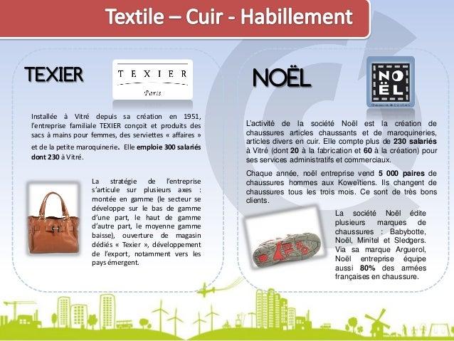 TEXIER  NOËL  Installée à Vitré depuis sa création en 1951, l'entreprise familiale TEXIER conçoit et produits des sacs à m...