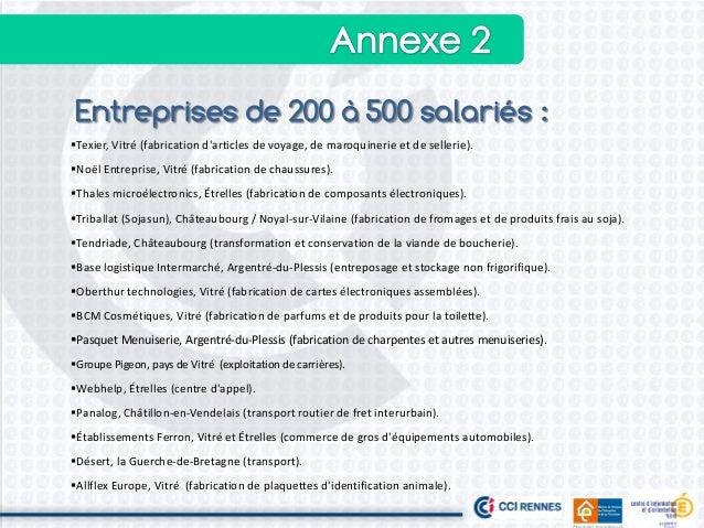 Entreprises de 200 à 500 salariés : Texier, Vitré (fabrication d'articles de voyage, de maroquinerie et de sellerie). No...