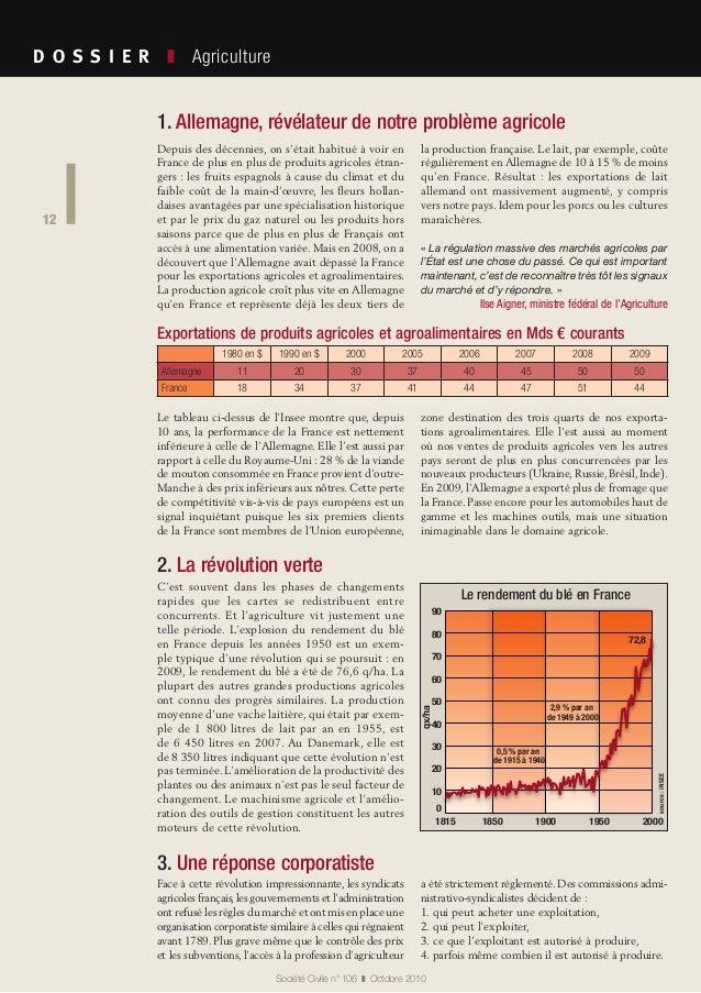 12 Société Civile n° 106 ❚ Octobre 2010 D O S S I E R  ❚ Agriculture 12 1. Allemagne, révélateur de notre problème agr...