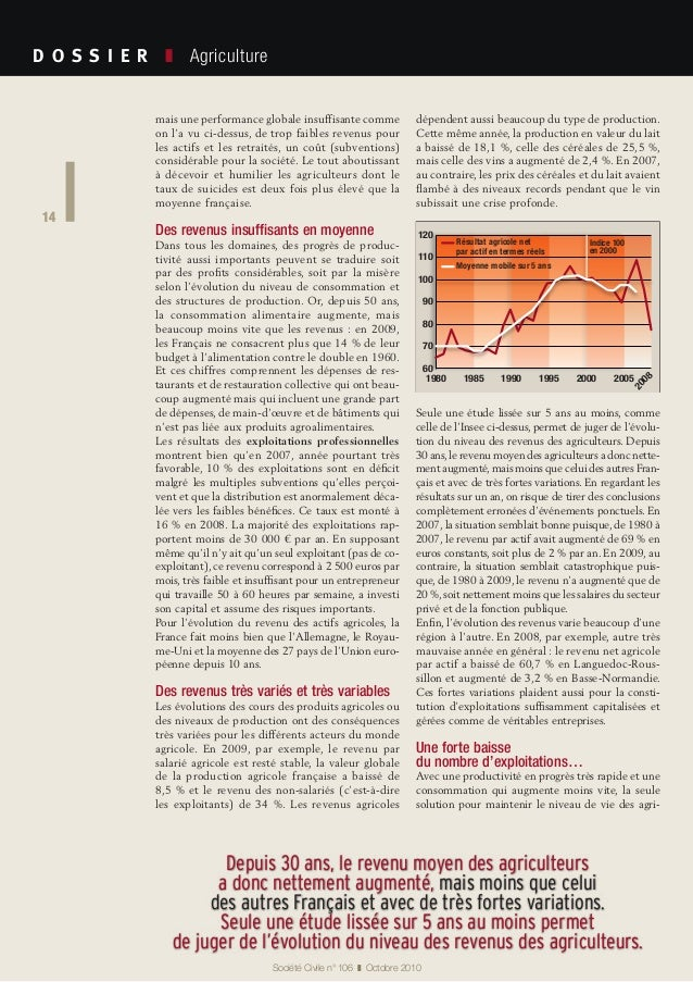 14 Société Civile n° 106 ❚ Octobre 2010 D O S S I E R  ❚ Agriculture 14 mais une performance globale insuffisante comm...