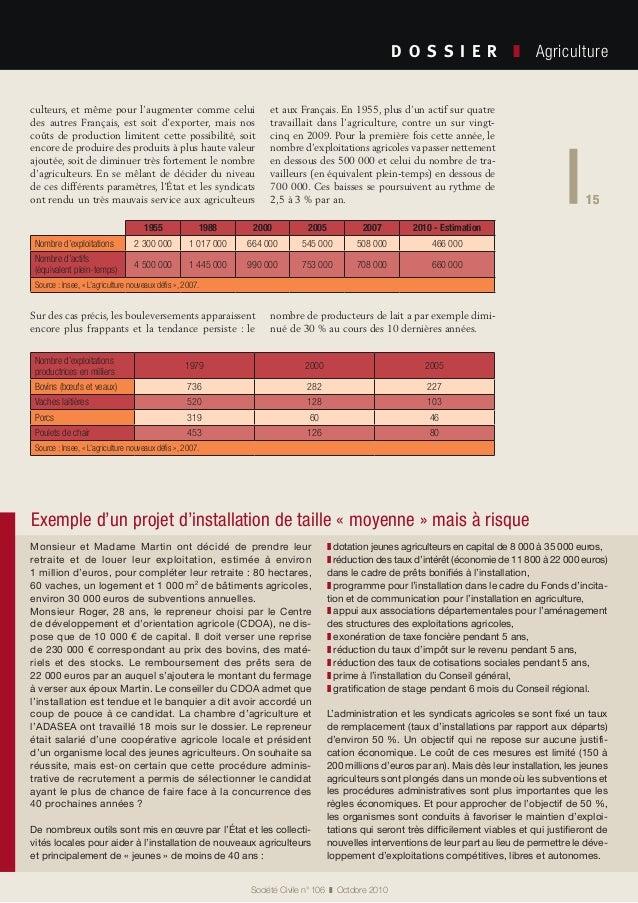 15 Société Civile n° 106 ❚ Octobre 2010 D O S S I E R  ❚ Agriculture 15 culteurs, et même pour l'augmenter comme celui...