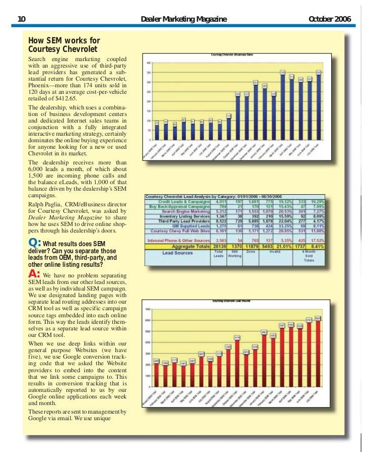 10                                               Dealer Marketing Magazine   October 2006       How SEM works for      Cou...